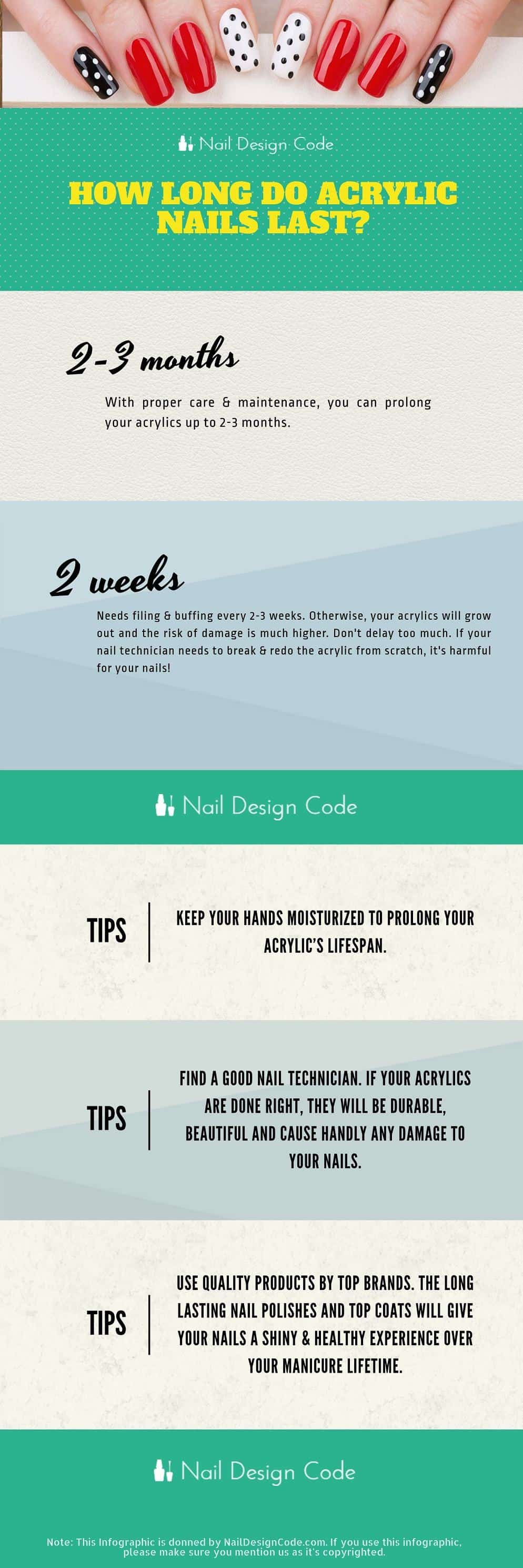 how long acrylic nails last infographic