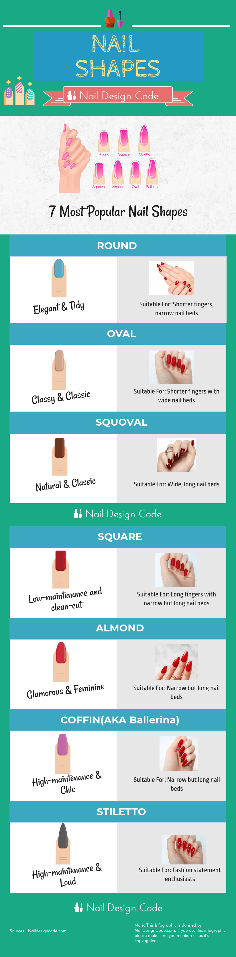nail shapes infographic by Naildesigncode