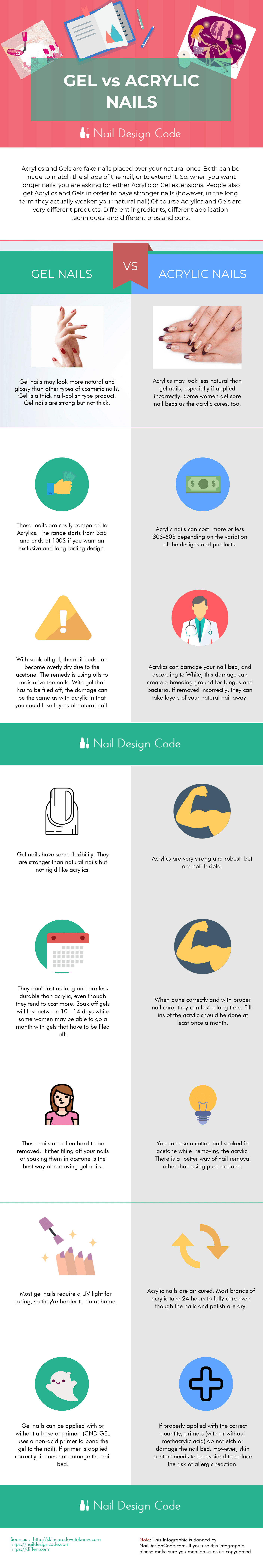 Acrylic nails vs Gel nails: What are the differences Infographic