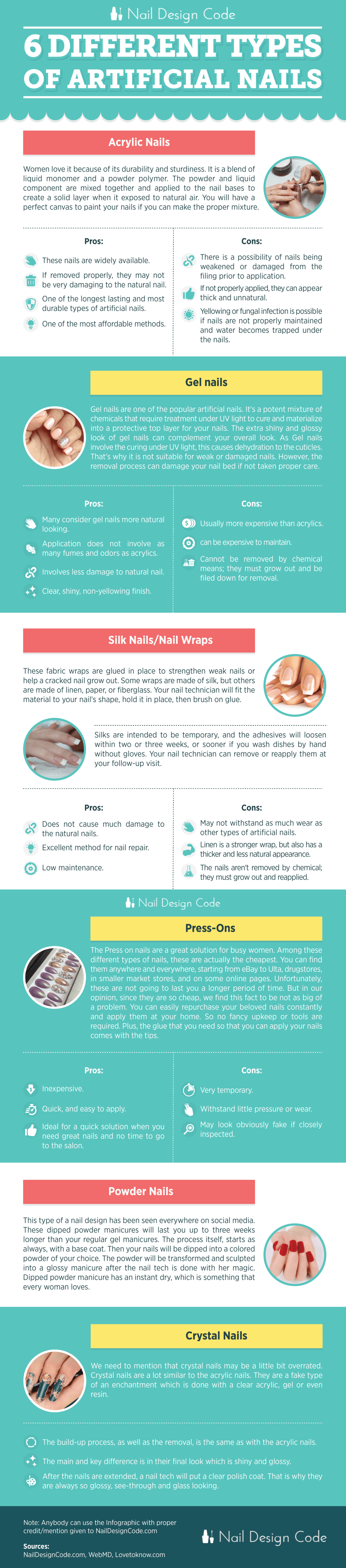 Artificial Nail Types Infographic